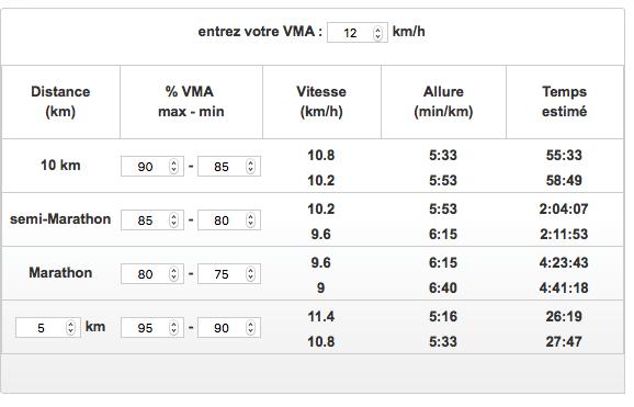 VMA 12 allure course